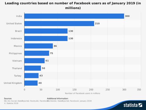 O Facebook realmente deixará de existir?