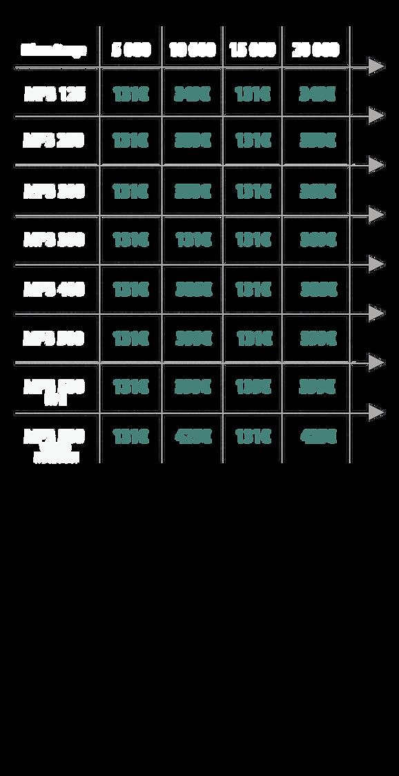 Tableau des entretiens 2021.png