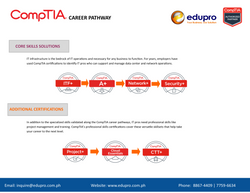 CompTIA pathway page 2