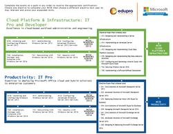 Certification Path (1)