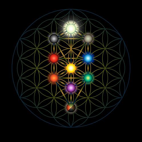 Cabbalistic Emotion Yoga - Advanced Kundalini Awakening & Personal Growth