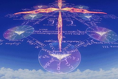 Sephiroth Care - Alignment with the Names of God and Eternal Sacred Source