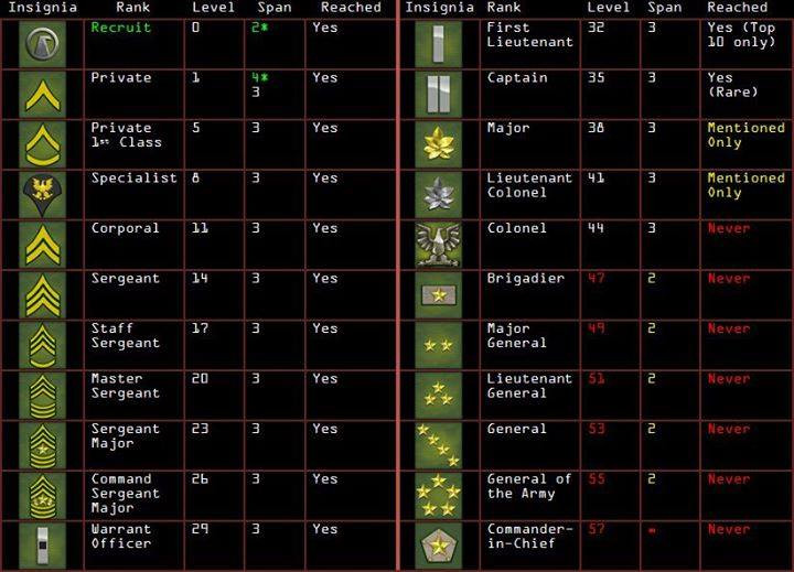 War Commander Bases | Event Bases Bleeding In  Has anyone else noticed War Commander Event bases being replaced by unit and War Commander