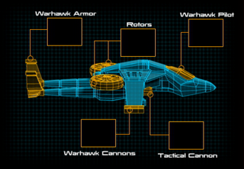 The War Commander Warhawk Schematic has 5 Component Slots each containing 3 to 4 Upgradable War Commander Components