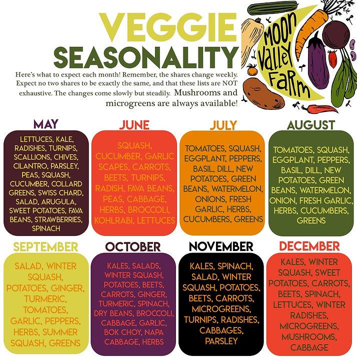 MVF veggie seasonality chart.jpg