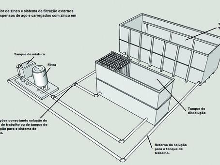 Tanques de dissolução de zinco para processo de zinco alcalino isento de cianetos