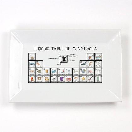 Periodic Table of Minnesota
