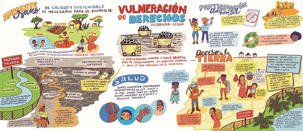 Vulneración_Derechos.jpg