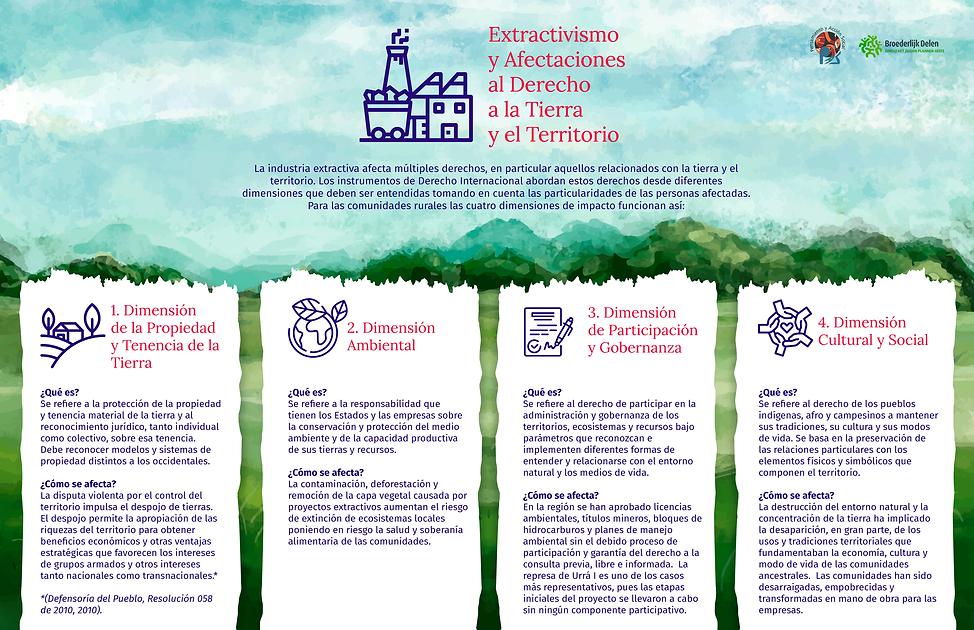 Infografia4_Tierra-y-El-Territorio.png