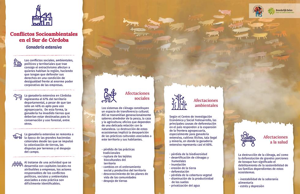 infografia3_GanaderíaExtensiva.png