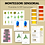 Thumbnail: Sensorial Bundle - Lessons and Printables