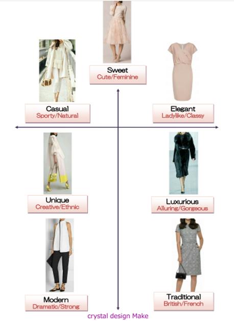 14タイプファッションスタイリングイメージコンサル.PNG
