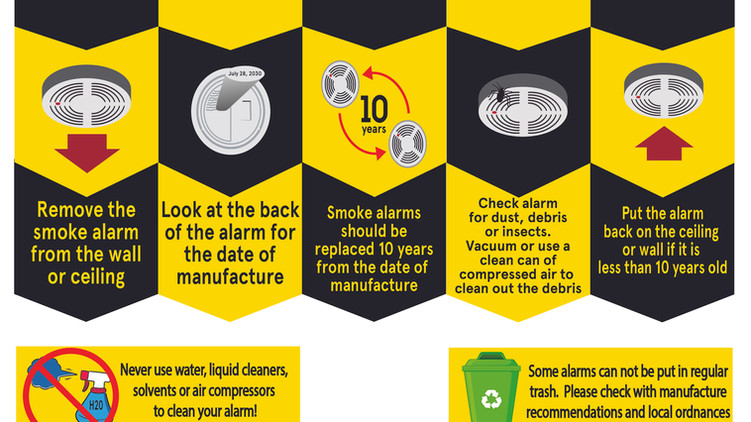 Did You Know... More About Your Smoke Alarm