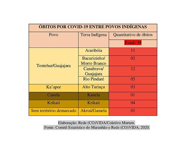 %C3%93BITOS-POR-COVID-19-BEC-AGOSTO-reti