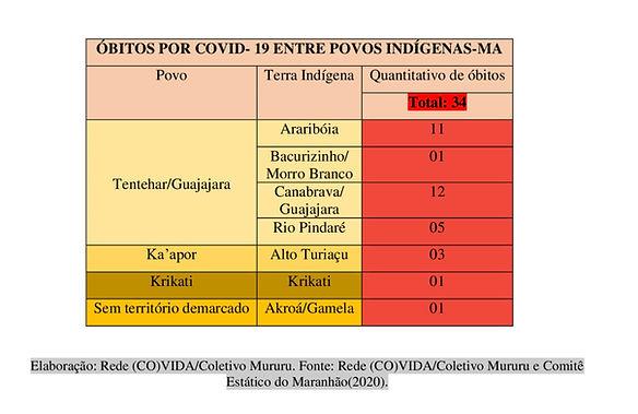 %C3%93BITOS-POR-COVID_edited.jpg