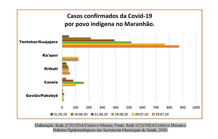 Gr%C3%83%C2%A1fico_por_povo-1_edited.jpg