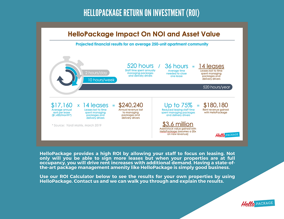 HelloPackage - ROI (NOI and Asset Value)