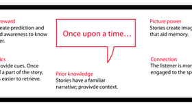 Make Learning Stick with Storytelling