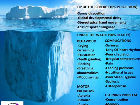 Rett Syndrome and the Iceberg Effect