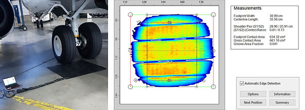An airplane tire rolls onto a pressure sensor. Data visualization of tire on sensor followed by measurements and statistics.