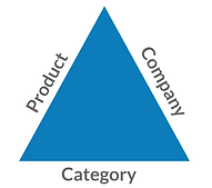 WorksMachine_ProductCompanyCategory.png