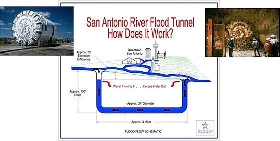 SA RIVER FLOOD TUNNEL PIC OF FIRST SLIDE