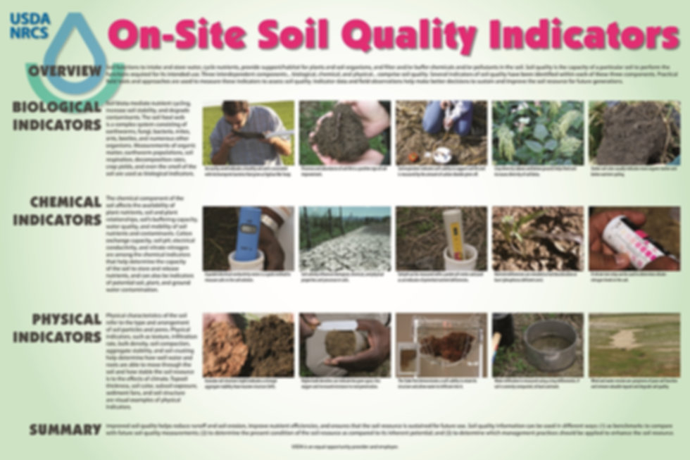 NRCS SOIL QUALITY POSTER WITH INFO AND P