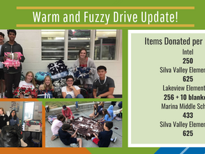 Warm and Fuzzy Drive Update