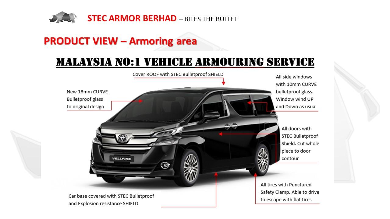 PAKISTAN STEC ARMOR CAR ARMORING