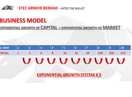 EXPONENTIAL GROWTH OF VALUATION. THE FORMULA APPLIED BY MOST IPO COMPANY. STEC USE THE SAME FORMULA