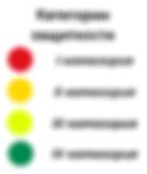бокс условные категории защитности.png