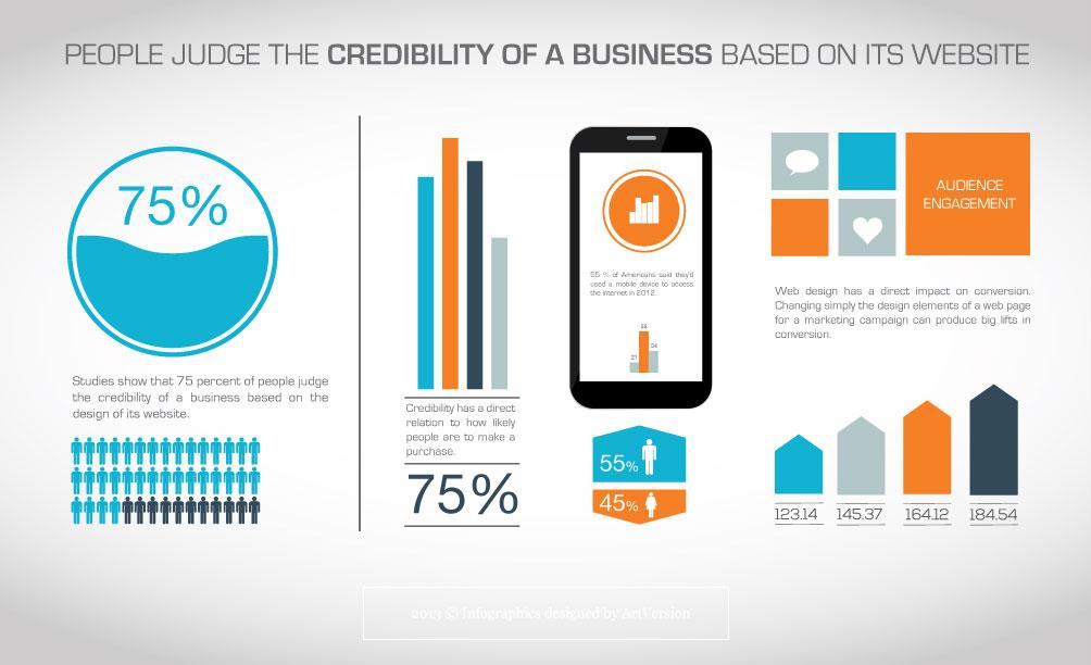 Credibility of Company.jpg