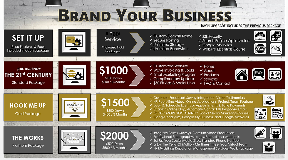 Bradn_Your_Business_Websites.png