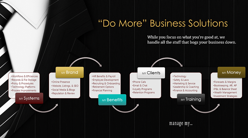 Manage_My_Business.png