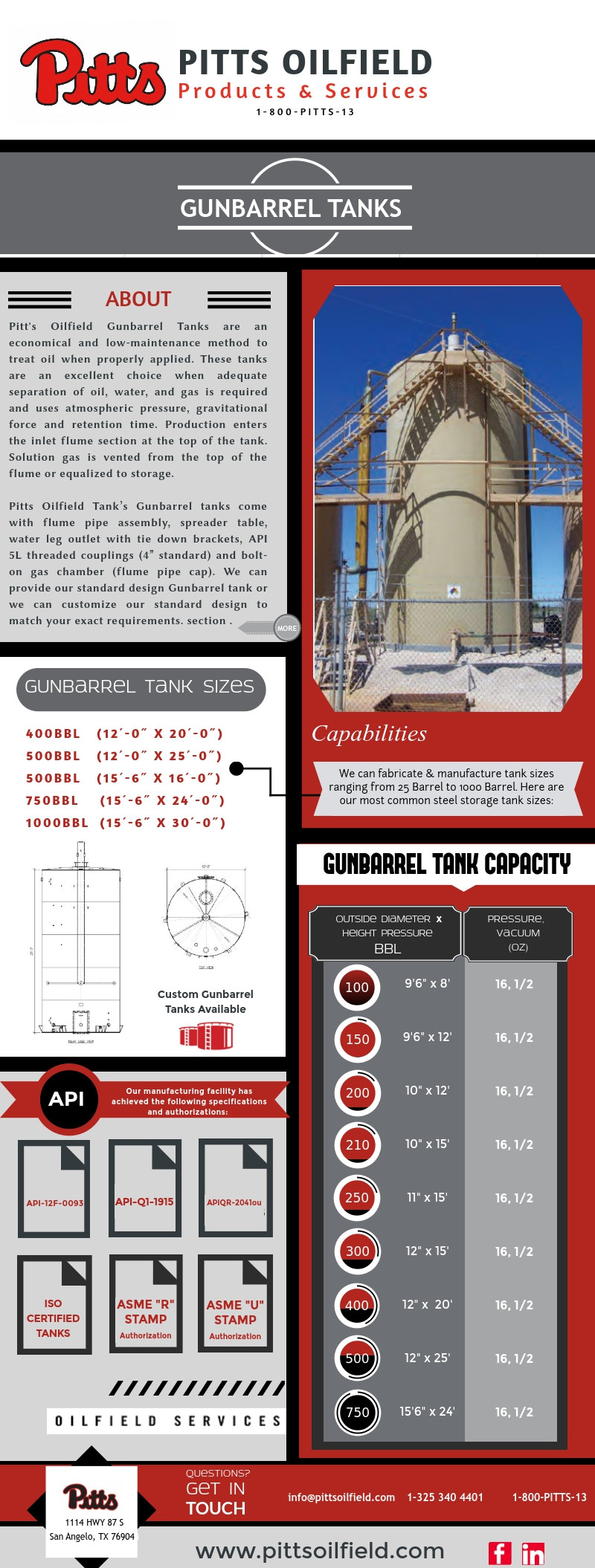 Review the size options for Gunbarrel Tanks.  Click to download.