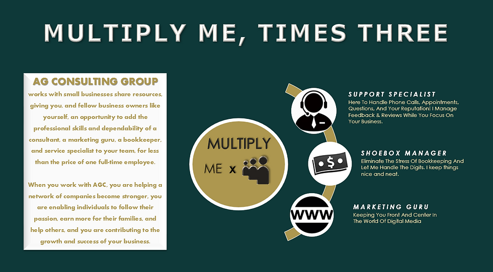Multiply Me Times Three Details
