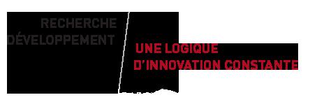 Recherche Développement / une logique d'innovation constante