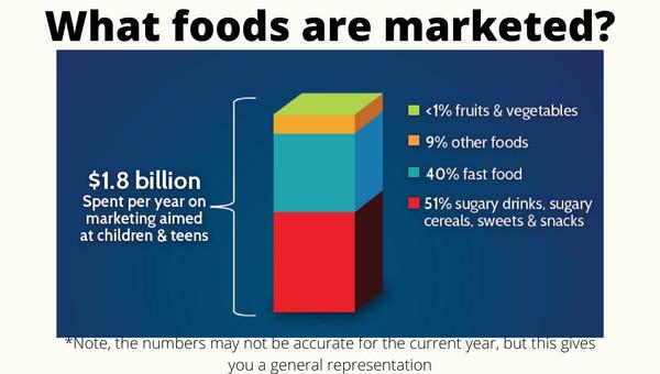Food Marketing Presentation-08.jpg