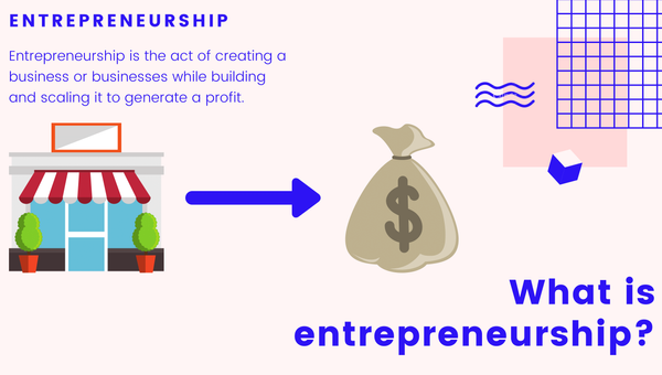 EYB_ What is a Business_-09.png