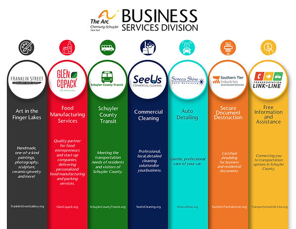Business Services Infographic 4-20-21.jp