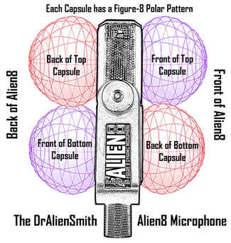 Alien8 Polar Patterns.jpg