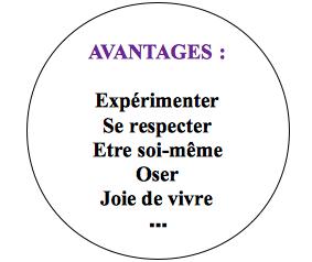 Avantages Nouveauté - coeur d'énergie - Claude LEBLANC