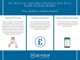PG Mutual has launched three new enhancements as part of their Income Protection Plus plan with a fo