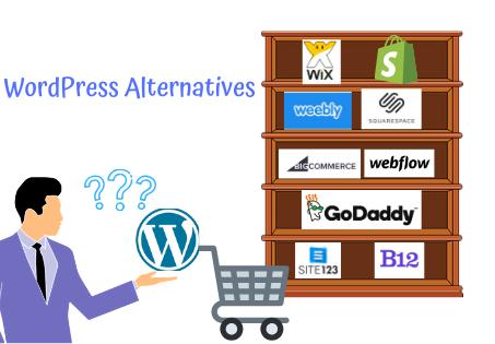 Best WordPress alternatives and features comparison