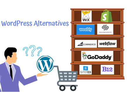 Best WordPress alternatives and features comparison