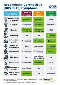 symptoms poster.jpg