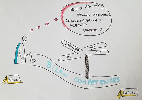 Bilan_de_compétences.jpg