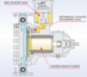 Diafragma Hidraulico.png
