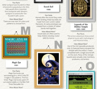 Alphabet of Nostalgia: 90s Edition – Infographic