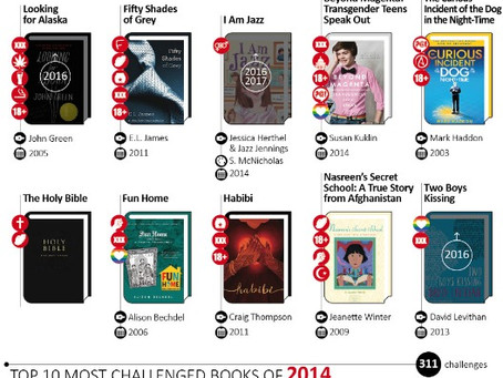 The Most Banned and Challenged Books of the Past 5 Years